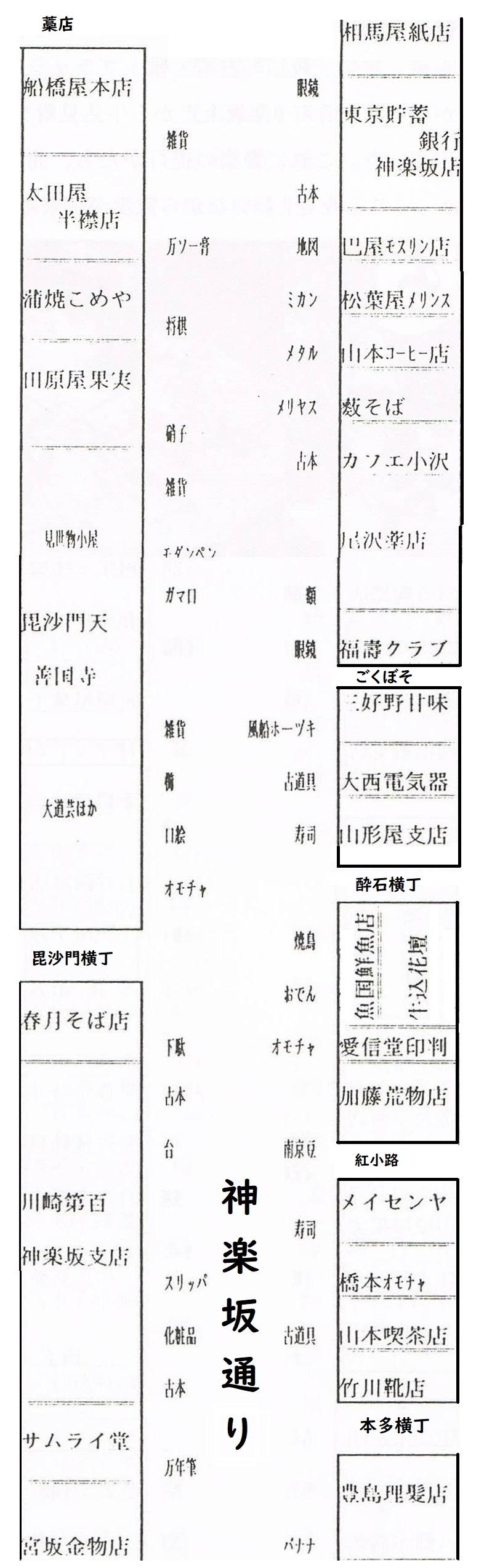 岡崎公一氏の「神楽坂と縁日市」